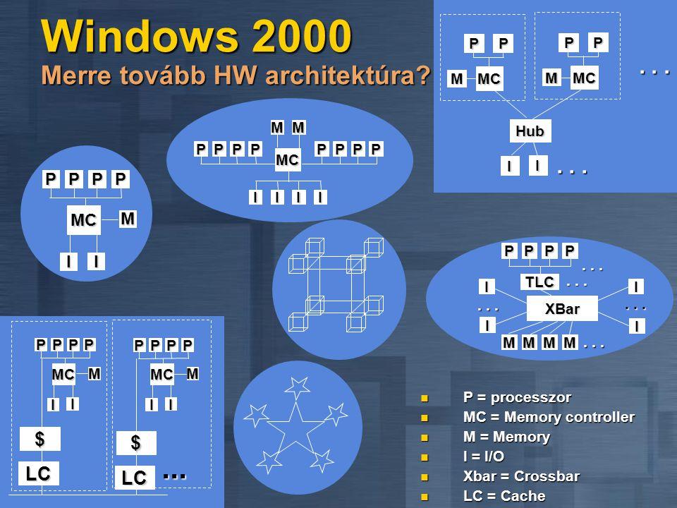 Windows 2000 Merre tovább HW architektúra