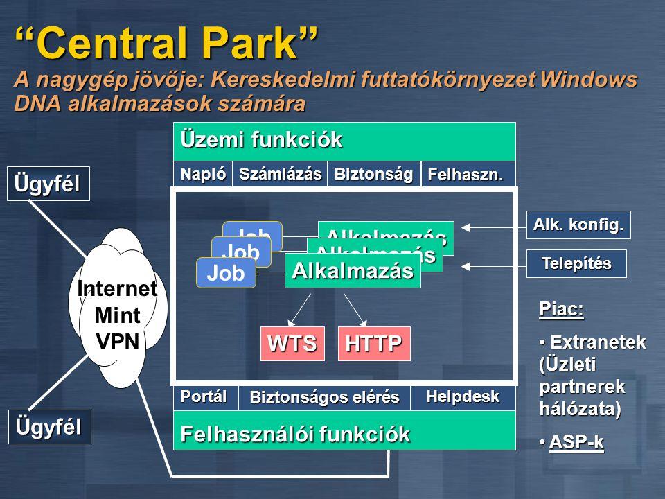 Central Park A nagygép jövője: Kereskedelmi futtatókörnyezet Windows DNA alkalmazások számára