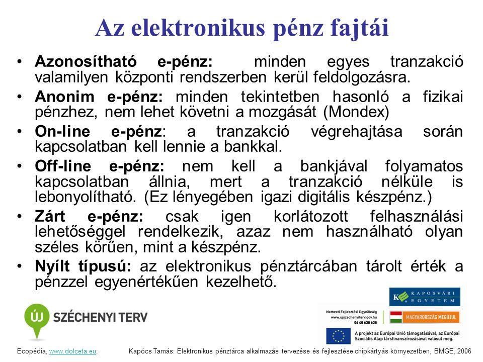 Az elektronikus pénz fajtái