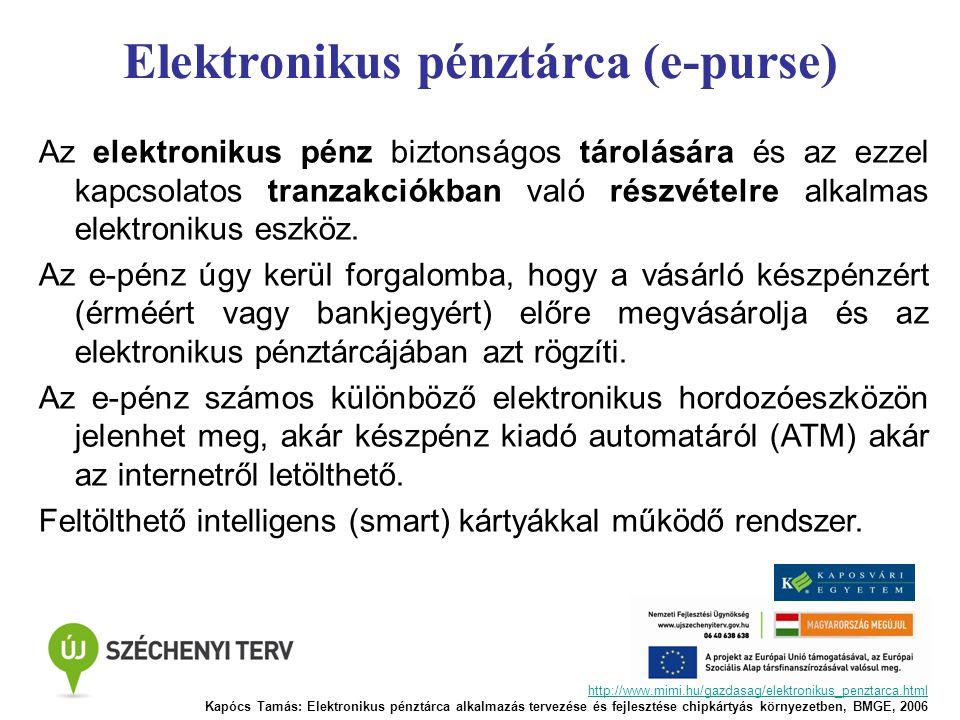 Elektronikus pénztárca (e-purse)