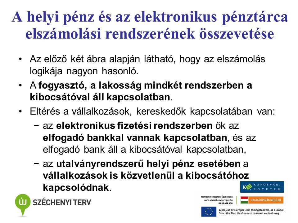A helyi pénz és az elektronikus pénztárca elszámolási rendszerének összevetése