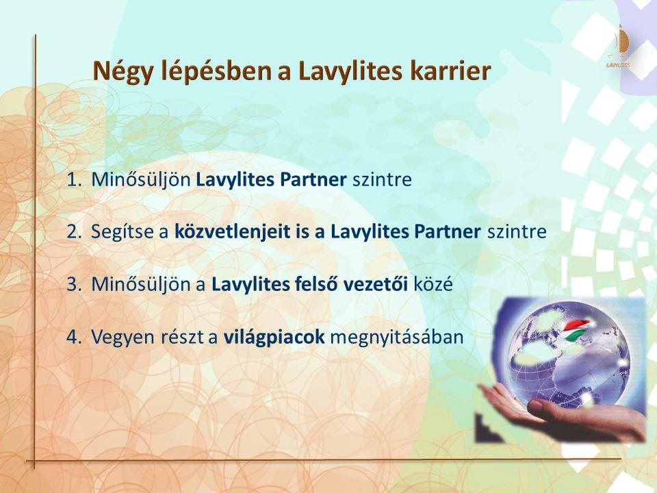 Négy lépésben a Lavylites karrier