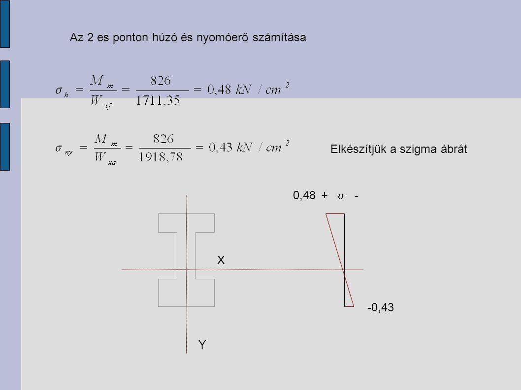 Az 2 es ponton húzó és nyomóerő számítása