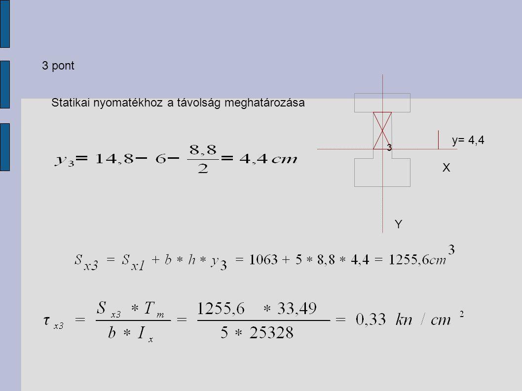 Statikai nyomatékhoz a távolság meghatározása