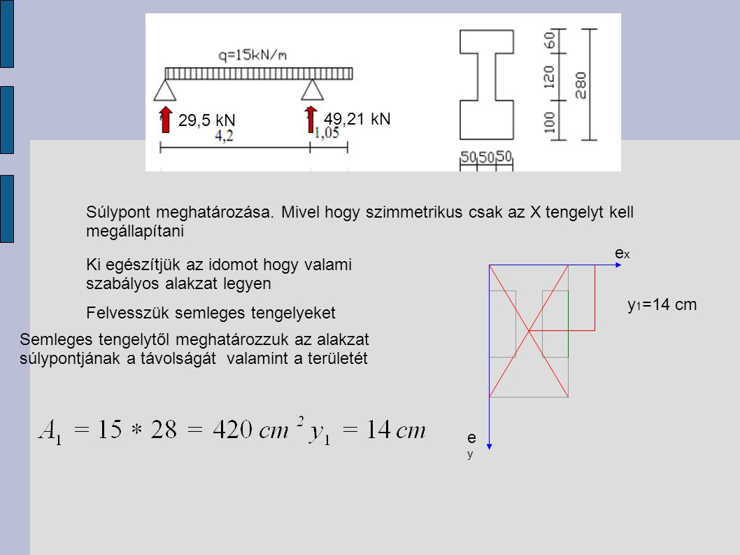 29,5 kN 49,21 kN. Súlypont meghatározása. Mivel hogy szimmetrikus csak az X tengelyt kell megállapítani.