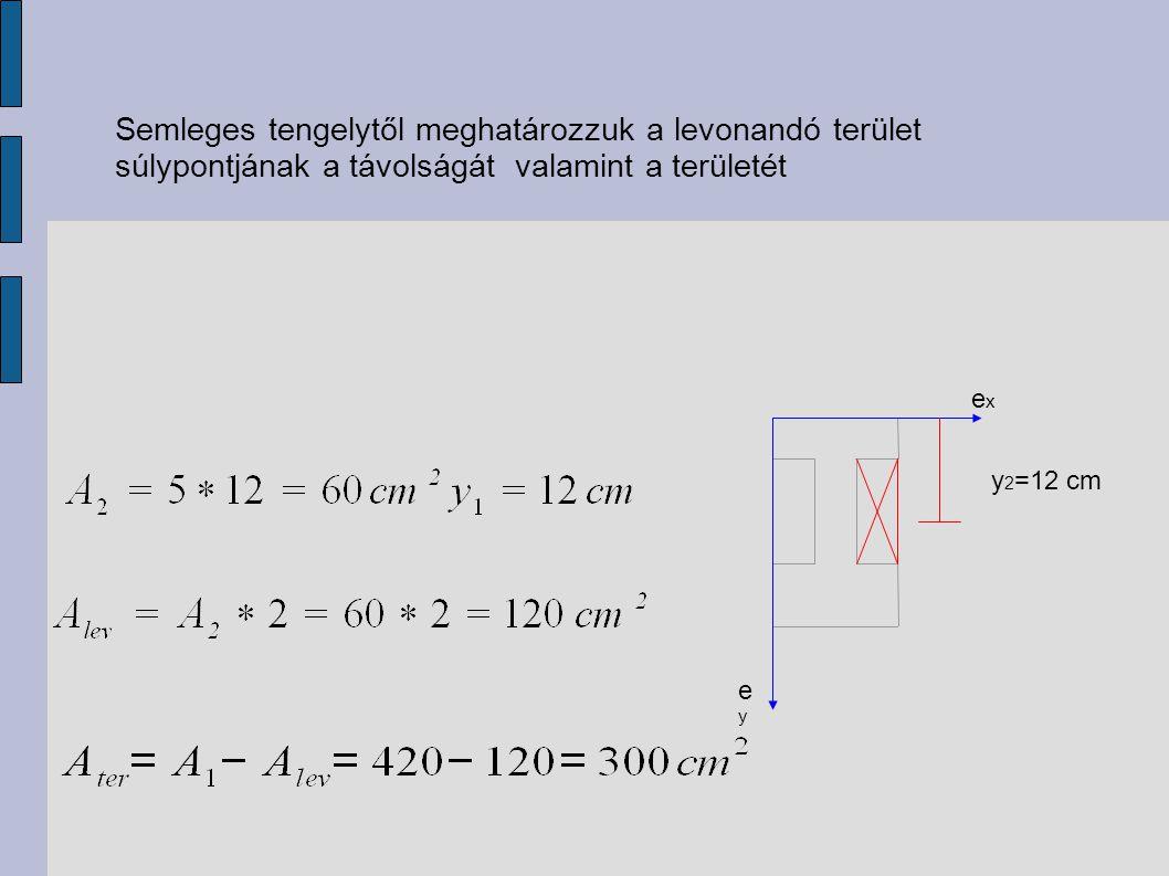 Semleges tengelytől meghatározzuk a levonandó terület súlypontjának a távolságát valamint a területét
