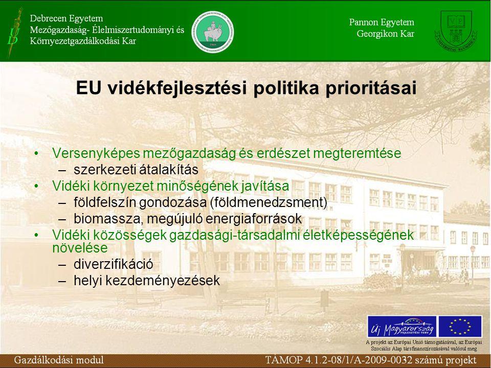 EU vidékfejlesztési politika prioritásai