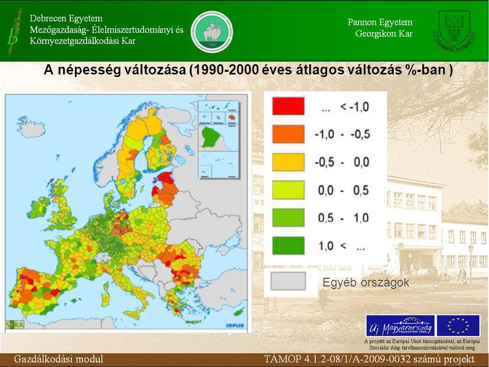 A népesség változása (1990-2000 éves átlagos változás %-ban )