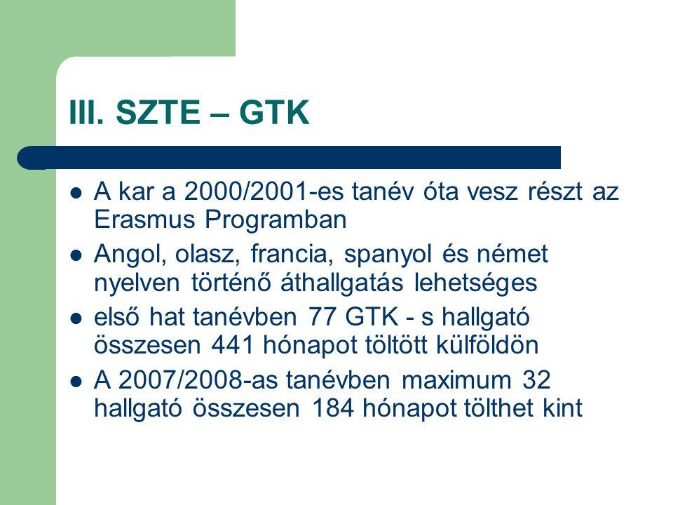 III. SZTE – GTK A kar a 2000/2001-es tanév óta vesz részt az Erasmus Programban.