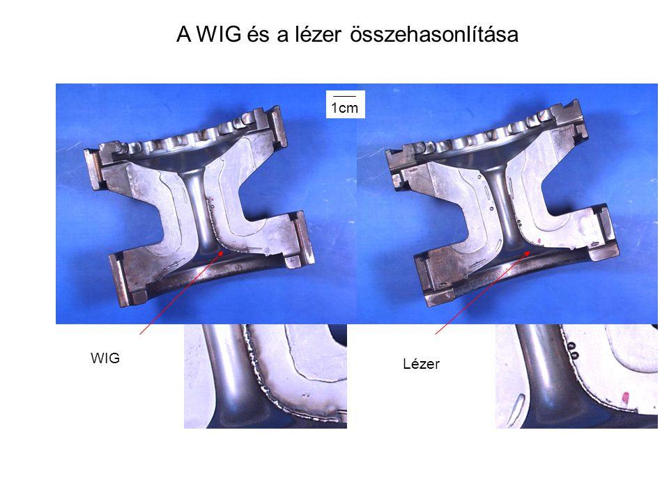 A WIG és a lézer összehasonlítása