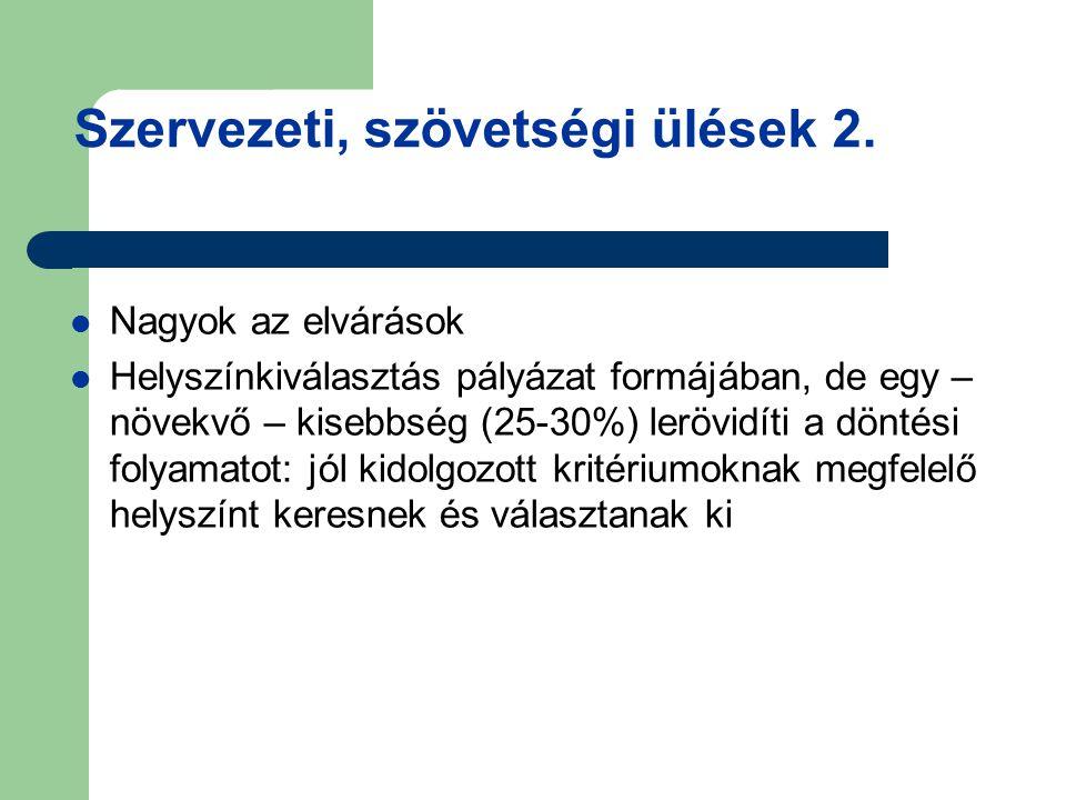 Szervezeti, szövetségi ülések 2.