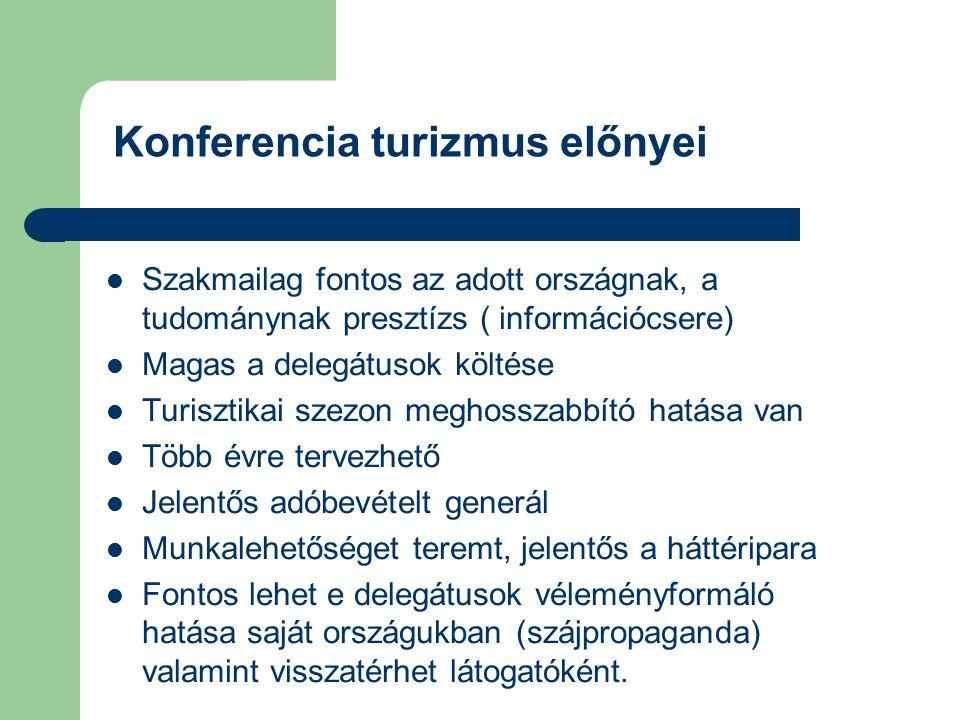 Konferencia turizmus előnyei