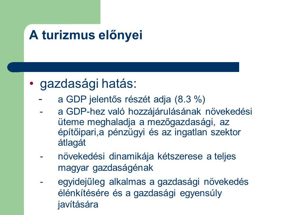 A turizmus előnyei gazdasági hatás: