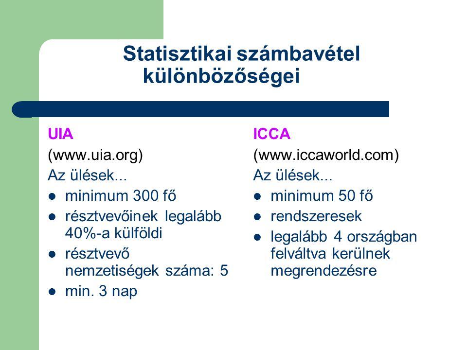 Statisztikai számbavétel különbözőségei