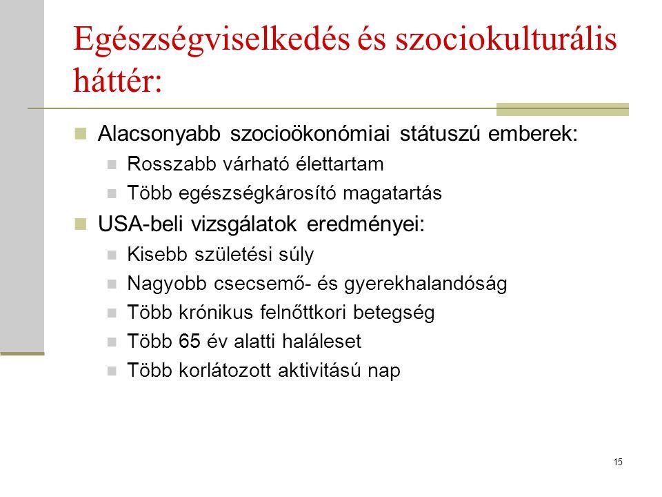 Egészségviselkedés és szociokulturális háttér: