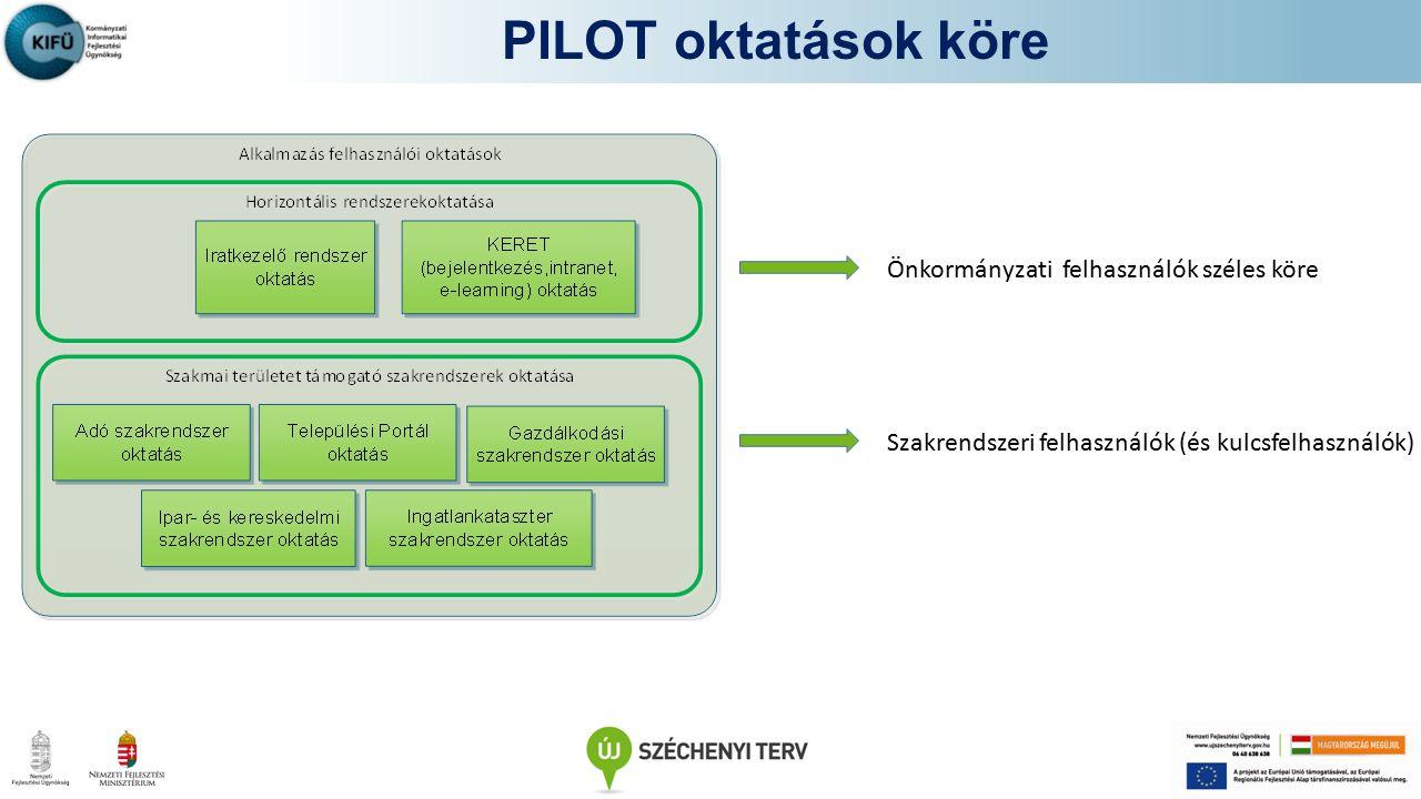 PILOT oktatások köre Önkormányzati felhasználók széles köre