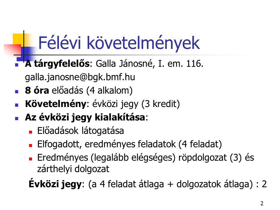 Félévi követelmények A tárgyfelelős: Galla Jánosné, I. em. 116.
