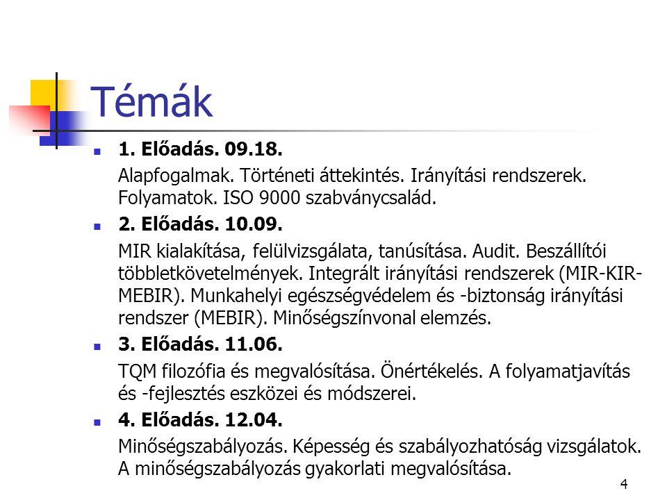 Témák 1. Előadás. 09.18. Alapfogalmak. Történeti áttekintés. Irányítási rendszerek. Folyamatok. ISO 9000 szabványcsalád.