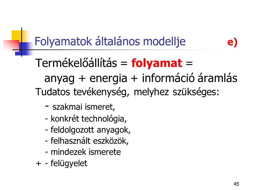 Folyamatok általános modellje e)