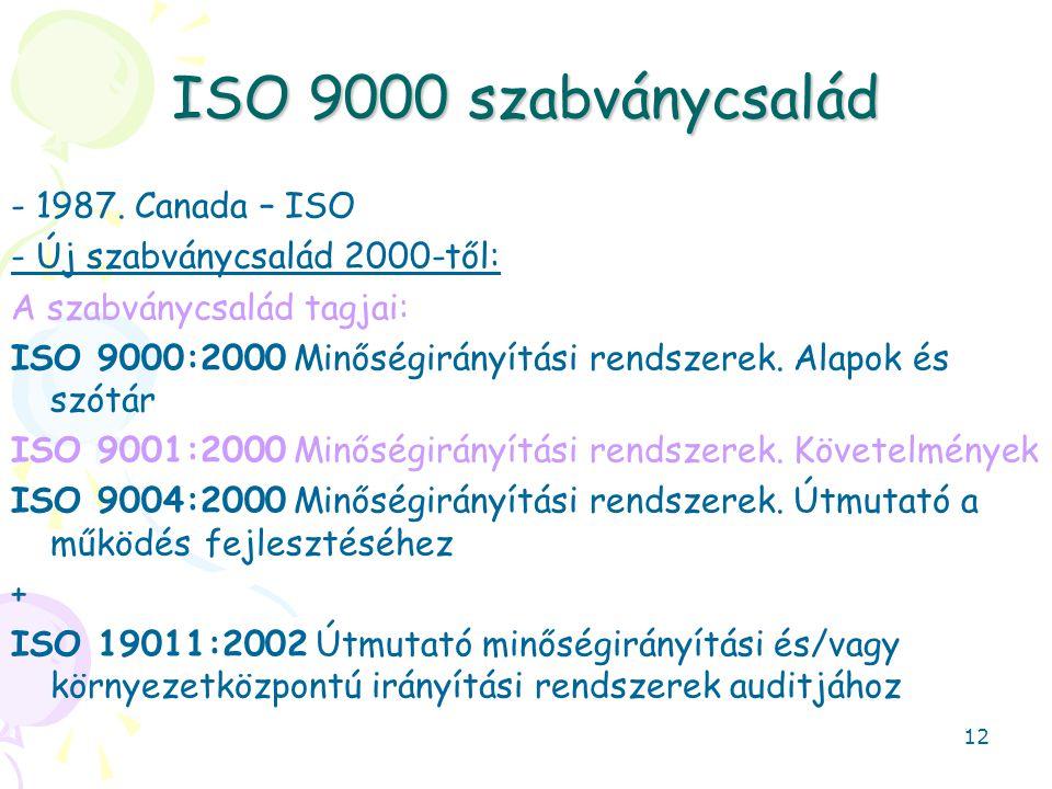ISO 9000 szabványcsalád - 1987. Canada – ISO