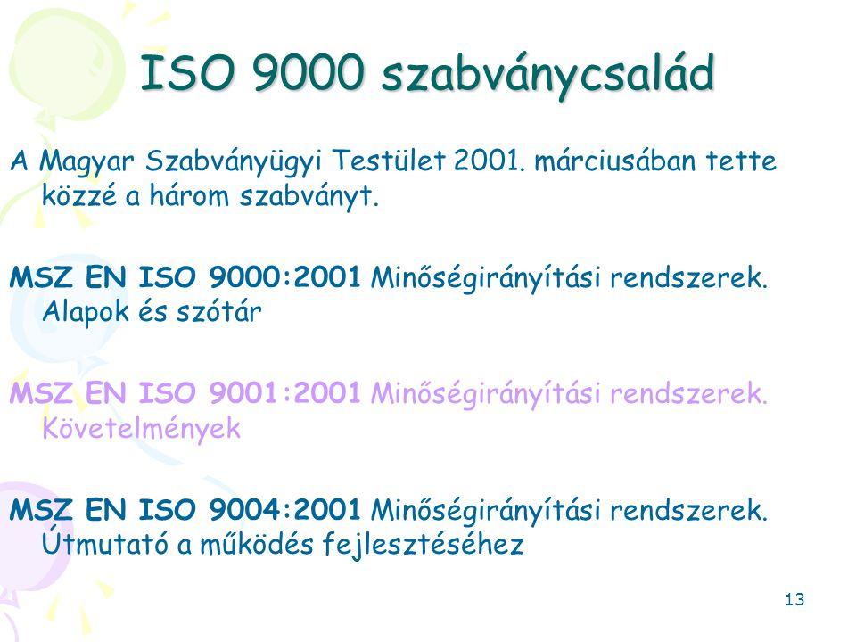ISO 9000 szabványcsalád A Magyar Szabványügyi Testület 2001. márciusában tette közzé a három szabványt.