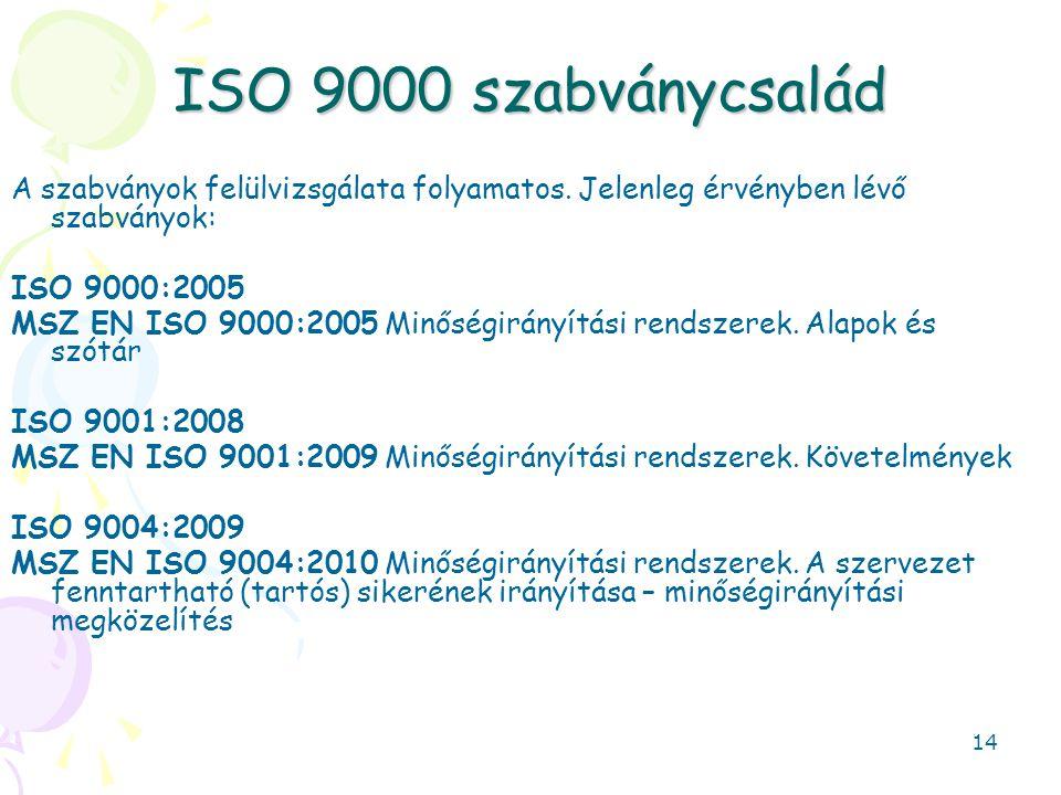 ISO 9000 szabványcsalád A szabványok felülvizsgálata folyamatos. Jelenleg érvényben lévő szabványok: