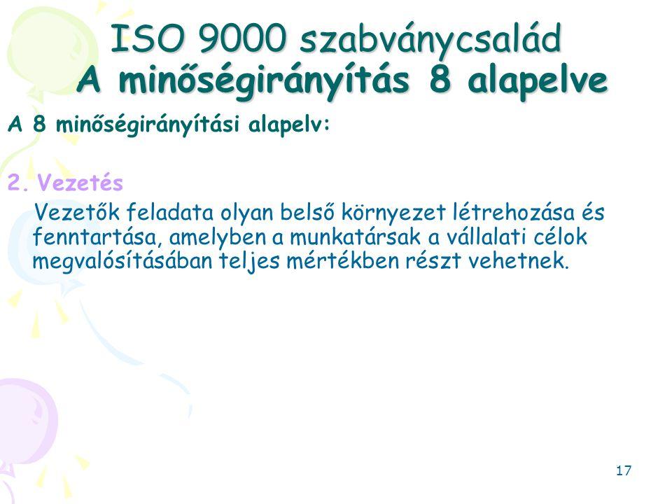 ISO 9000 szabványcsalád A minőségirányítás 8 alapelve
