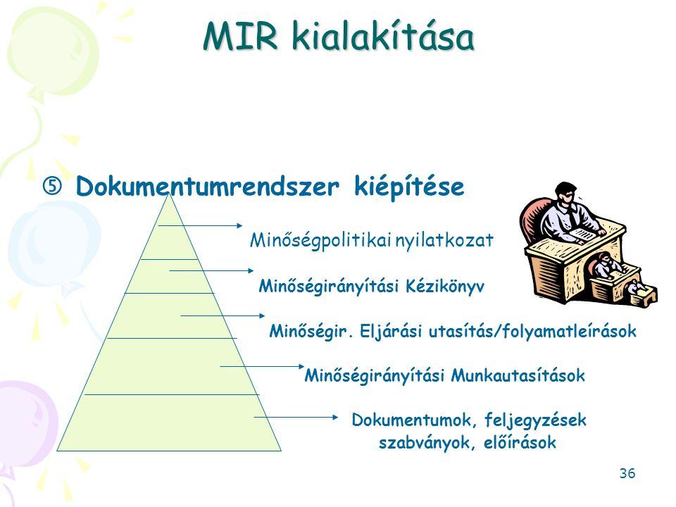 MIR kialakítása  Dokumentumrendszer kiépítése