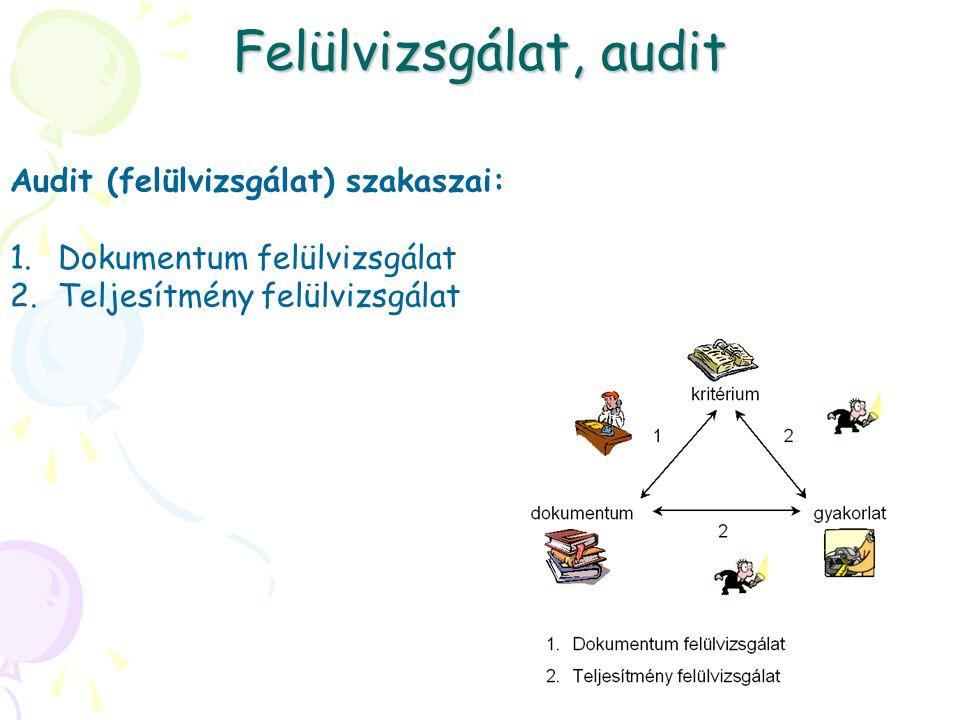 Felülvizsgálat, audit Audit (felülvizsgálat) szakaszai: