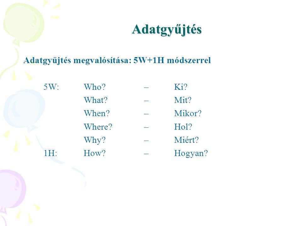Adatgyűjtés Adatgyűjtés megvalósítása: 5W+1H módszerrel 5W: Who – Ki
