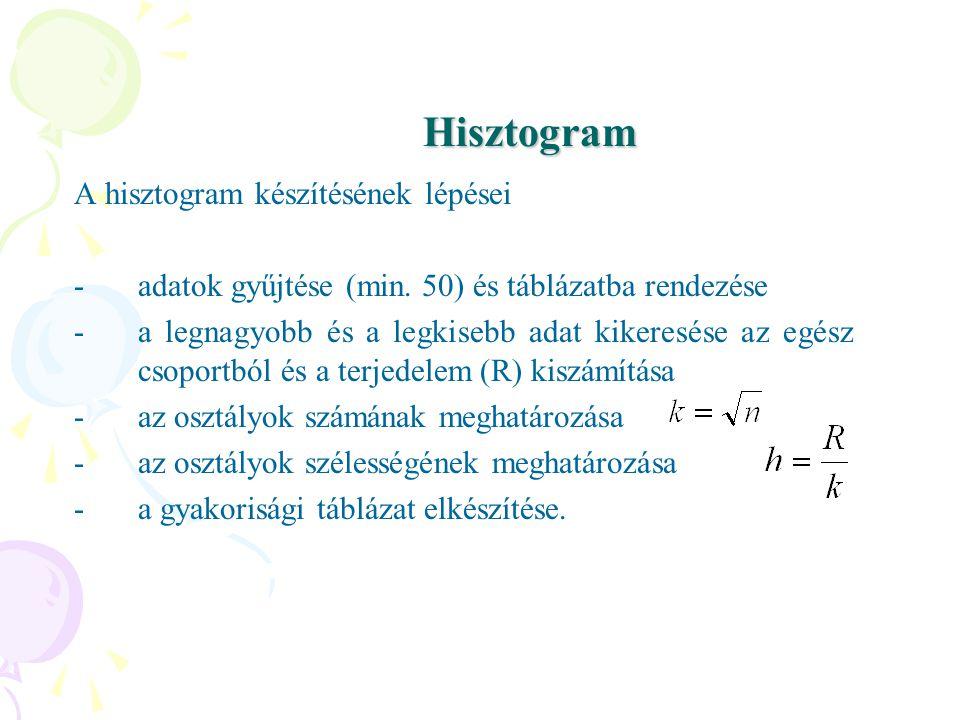 Hisztogram A hisztogram készítésének lépései