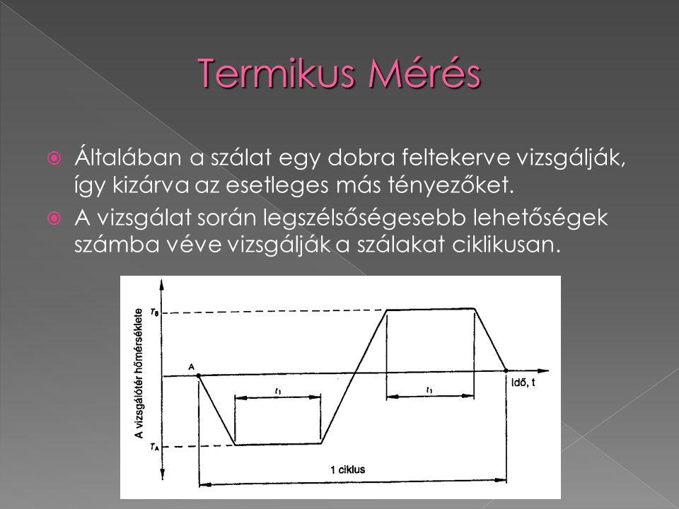 Termikus Mérés Általában a szálat egy dobra feltekerve vizsgálják, így kizárva az esetleges más tényezőket.