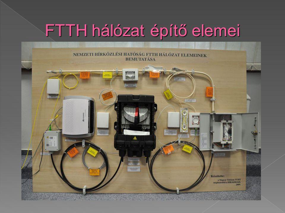 FTTH hálózat építő elemei