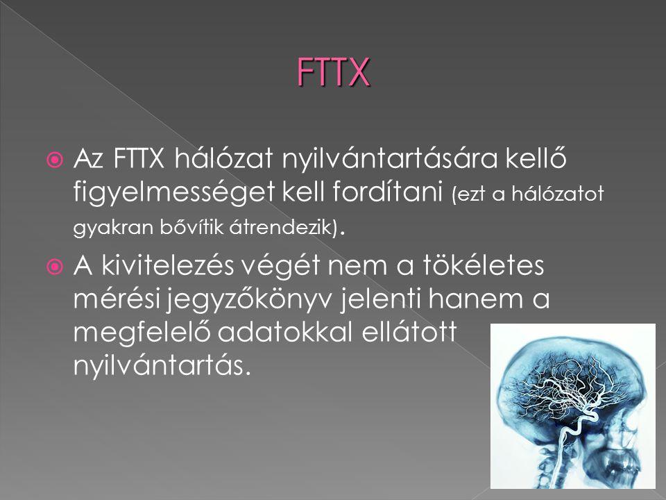 FTTX Az FTTX hálózat nyilvántartására kellő figyelmességet kell fordítani (ezt a hálózatot gyakran bővítik átrendezik).