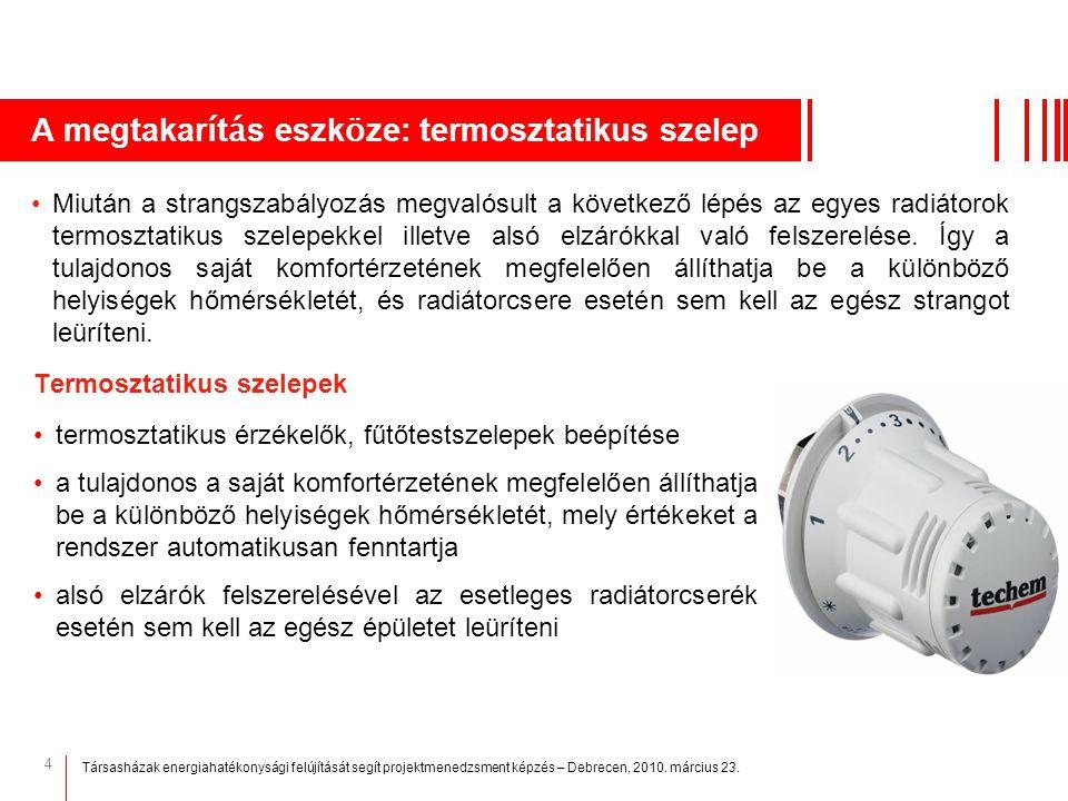 A megtakarítás eszköze: termosztatikus szelep
