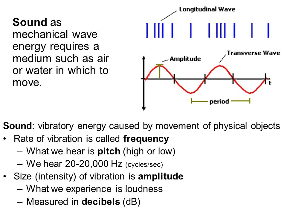 Sound as mechanical wave energy requires a medium such as air or water in which to move.