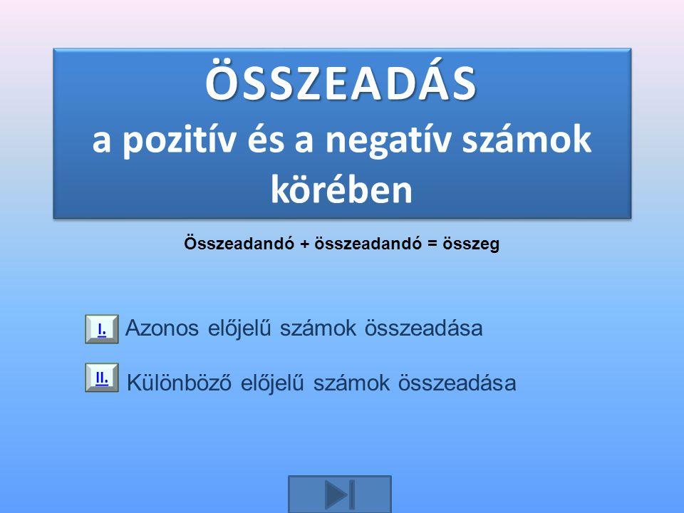 ÖSSZEADÁS a pozitív és a negatív számok körében
