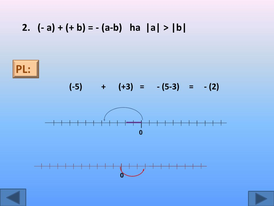 PL: 2. (- a) + (+ b) = - (a-b) ha |a| > |b| (-5) + (+3) = - (5-3) =