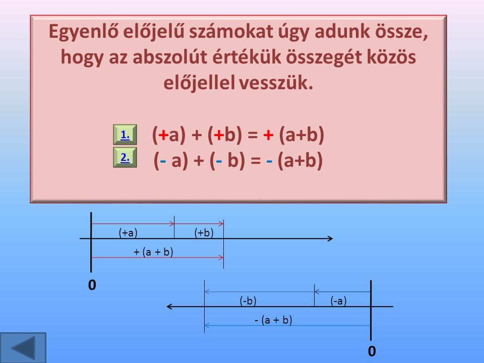 Egyenlő előjelű számokat úgy adunk össze, hogy az abszolút értékük összegét közös előjellel vesszük.
