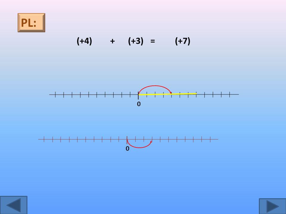 PL: (+4) + (+3) = (+7)