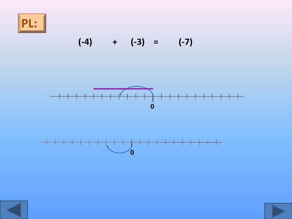 PL: (-4) + (-3) = (-7)