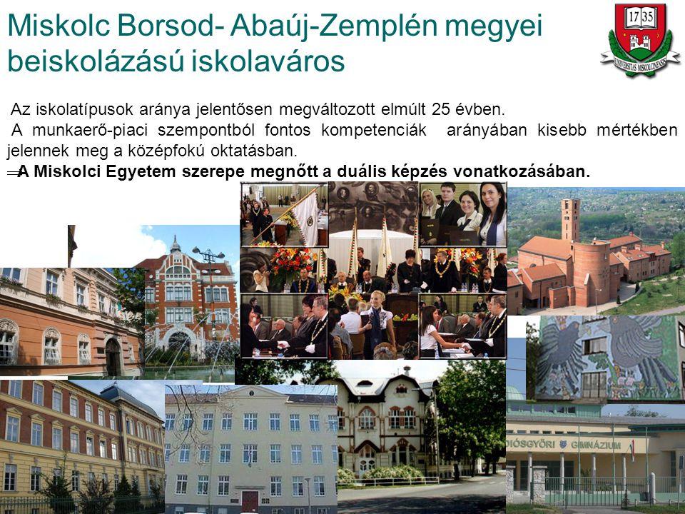 Miskolc Borsod- Abaúj-Zemplén megyei beiskolázású iskolaváros