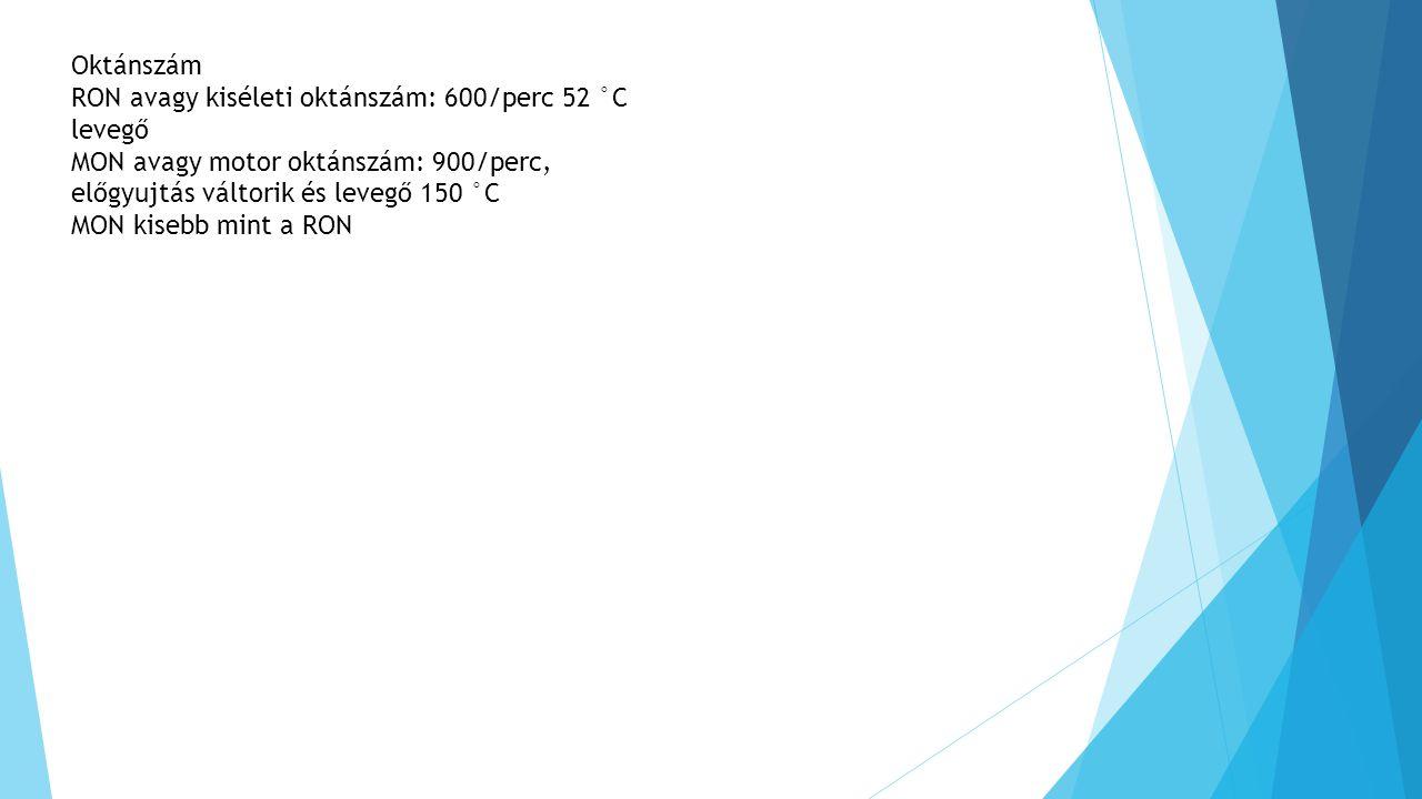 Oktánszám RON avagy kiséleti oktánszám: 600/perc 52 °C levegő. MON avagy motor oktánszám: 900/perc, előgyujtás váltorik és levegő 150 °C.