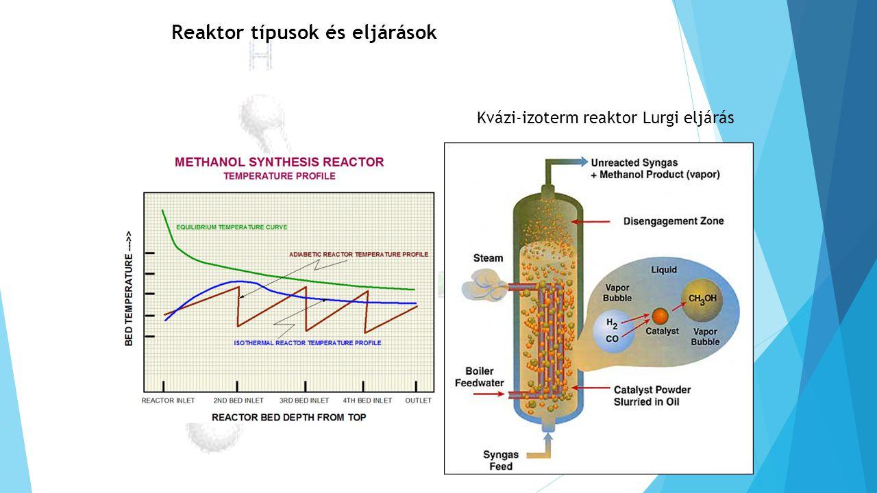 Kvázi-izoterm reaktor Lurgi eljárás