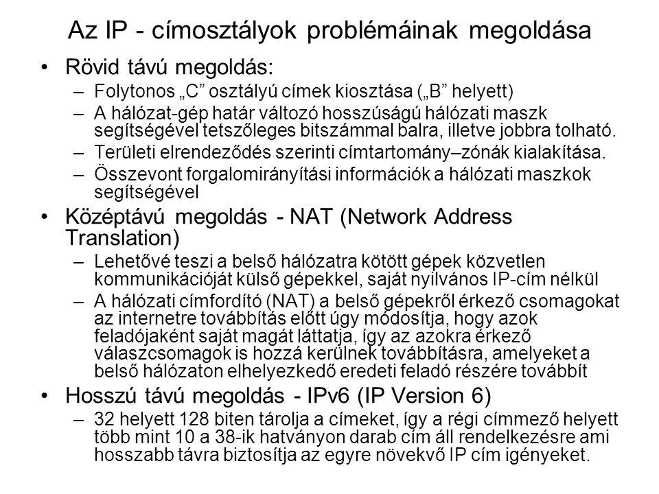 Az IP - címosztályok problémáinak megoldása