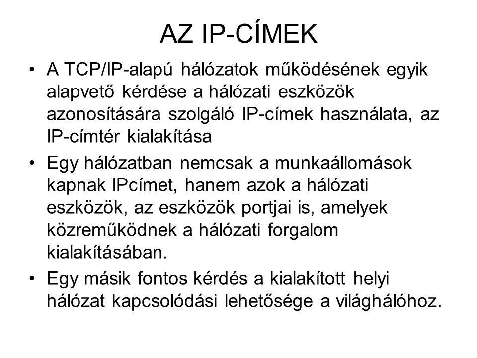AZ IP-CÍMEK