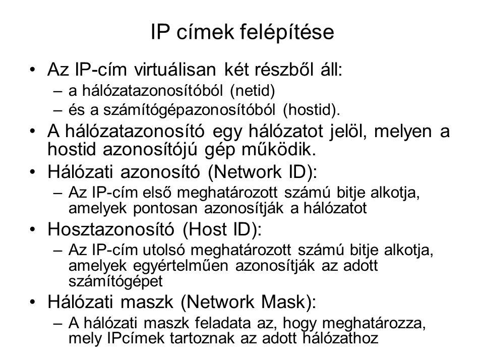 IP címek felépítése Az IP-cím virtuálisan két részből áll: