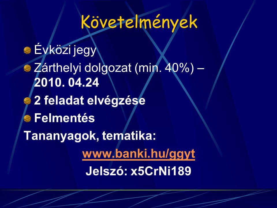 Követelmények Évközi jegy Zárthelyi dolgozat (min. 40%) – 2010. 04.24