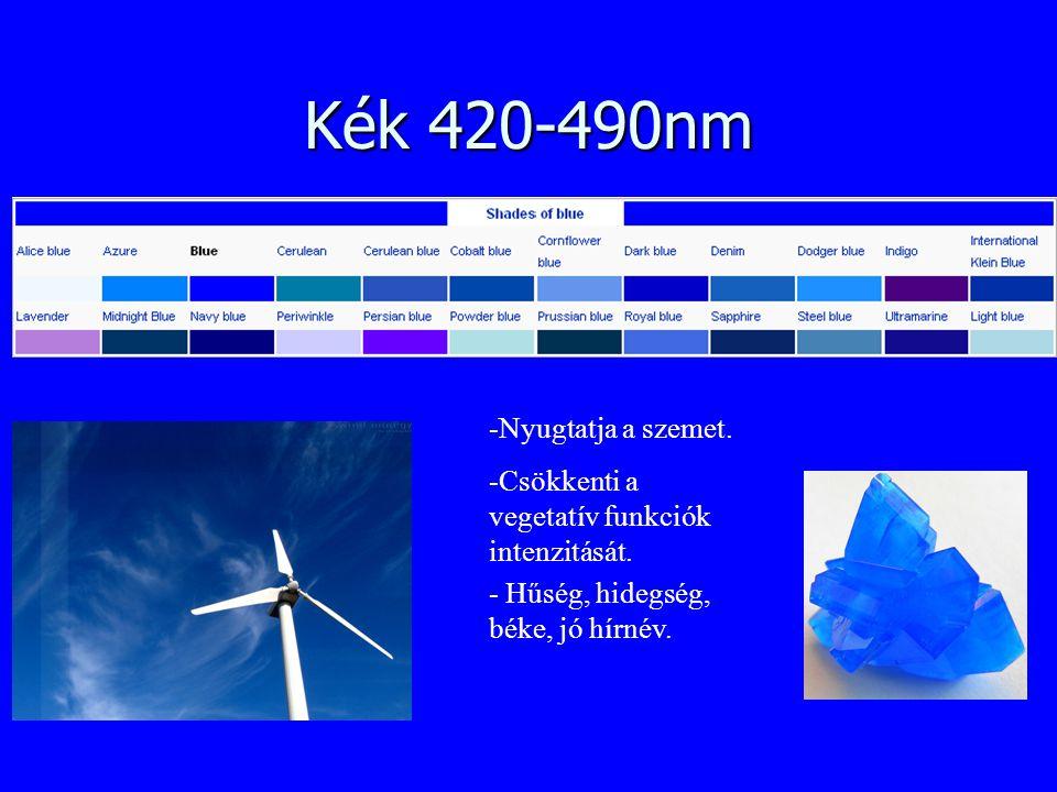 Kék 420-490nm -Nyugtatja a szemet.