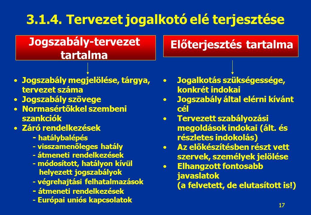 3.1.4. Tervezet jogalkotó elé terjesztése